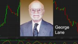 george lane pencipta stochastic
