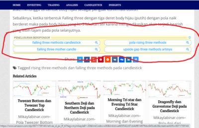 cara memasang iklan penelusuran bersponsor adsense di website