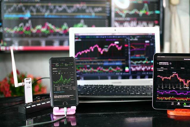 trading plan saham